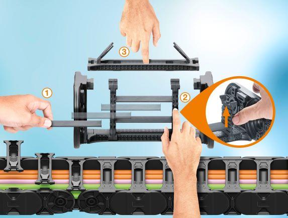 イグス、ケーブル保護管を改良ケーブル 収納効率を改善
