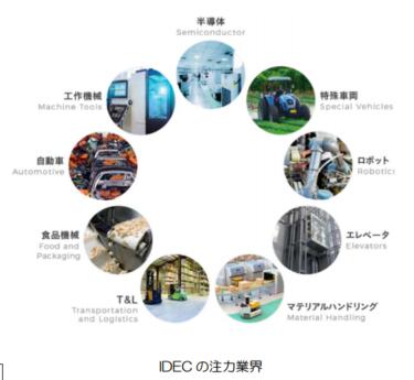 IDEC、スキューズのFA事業を譲受。FAやロボットソリューションを強化