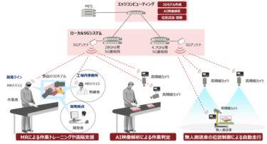 スマートグラス、ドローン、AR さらに広がるデジタル技術の現場活用
